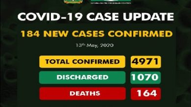 Photo of COVID-19: Nigeria records eight more deaths, 184 positive cases